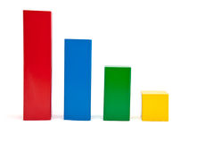 prętowy wykres Zdjęcia Stock