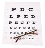 Prueba del ojo Fotografía de archivo libre de regalías