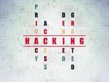 Prywatności pojęcie: słowo Sieka w rozwiązywać Crossword Zdjęcia Stock