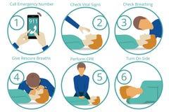 Przeciwawaryjna pierwszej pomocy cpr procedura ilustracja wektor