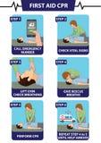 Przeciwawaryjnej pierwszej pomocy CPR krok po kroku procedura ilustracja wektor