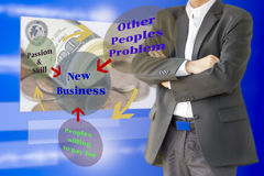 Przedsiębiorca z czynnikami zaczynać biznes na Wirtualnym sc Obraz Royalty Free