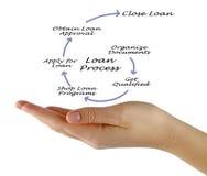 Przegląd Pożyczkowy proces zdjęcie royalty free