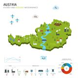 Przemysł energetyczny i ekologia Austria Obraz Stock