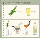 Przepis oliwa z oliwek z rozmarynami Fotografia Stock
