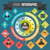Przestępstwo Infographic, mieszkanie styl ilustracja wektor
