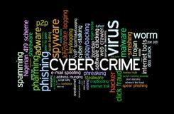 przestępstwa cyber Zdjęcia Royalty Free
