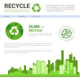 Przetwarza Infographic sztandaru odpady zgromadzenie Sortuje Śmieciarskiego pojęcie ilustracja wektor