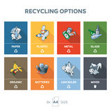 Przetwarzać kategorii opcj odpady znaka zestaw ilustracja wektor
