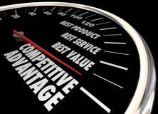 Przewaga Konkurencyjna produktu ceny usługa Lepszy szybkościomierz 3 Obrazy Stock