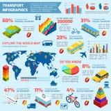 Przewieziony Isometric Infographics Fotografia Stock