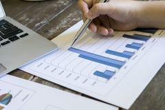 Przewodniczący firma obecnie kontroluje firm sprawozdania finansowe przygotowywać plan rozszerzać swój biznes E fotografia stock