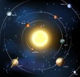 przycinanie ogniska ścieżki rtęci ziemskiego układu słonecznego venus ilustracji