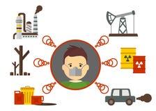 Przyczyny zanieczyszczenie powietrza Zdjęcia Stock