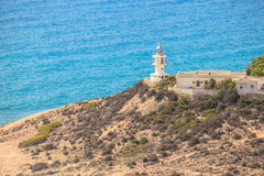 Przylądek De Los angeles Nao, latarnia morska, Hiszpański śródziemnomorski wybrzeże obraz stock