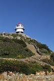 Przylądka punktu latarnia morska Zdjęcia Stock