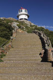 Przylądka punktu latarnia morska Obrazy Royalty Free