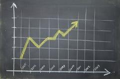 przyrost Zdjęcie Stock