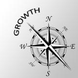 Przyrost pisać na boku kompas Zdjęcia Stock