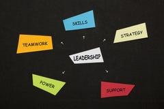 Przywódctwo diagrama pojęcie fotografia stock