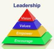 Przywódctwo ostrosłup Pokazuje wzrok wartości upełnomocnienie i Zachęca Obraz Stock