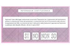 Przywdziewam ` T ZNAM na Włoskim kartka do głosowania Zdjęcie Royalty Free