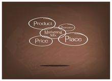 4Ps Model or Marketing Mix Diagram on Brown Chalkboard Stock Photos