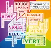 A psicologia das cores exprime a nuvem que mostra o significado das cores - língua francesa ilustração stock