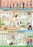 Psicologia dell'arte dei bambini Immagine Stock Libera da Diritti