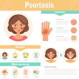 Psoriasis. Skin problems. Vector. Royalty Free Stock Photography