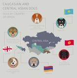 Psy krajem pochodzenia Kaukaski i Środkowy azjata psa traken royalty ilustracja