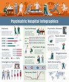 Psychiatryczny Illnesses Infographic set ilustracja wektor