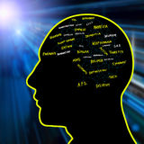 Psychological disorders Royalty Free Stock Photography