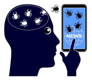 Psychological Effects of News. How negative messages affect the human brain Royalty Free Stock Photo
