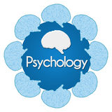 Psychology Circular Brain Text Royalty Free Stock Images