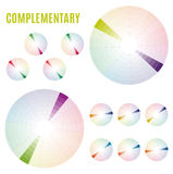 The Psychology of Colors Diagram - Wheel - Basic Colors Meaning. Complementary set Royalty Free Stock Image