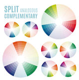 The Psychology of Colors Diagram - Wheel - Basic Colors Meaning. Split analogous complementary set Royalty Free Stock Photography