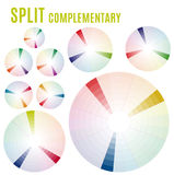 The Psychology of Colors Diagram - Wheel - Basic Colors Meaning. Split complementary set Part 2 Stock Photos