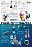 Psychology Counseling Flat Infographics royalty free illustration
