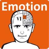 A psychology model. The emotion area Stock Photos
