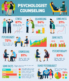 PsykologCounseling Facts Infographics diagram stock illustrationer