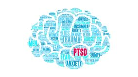 PTSD Brain Animated Word Cloud