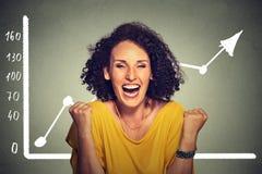 Puños de bombeo acertados de la mujer de negocios felices con crecimiento de la riqueza Foto de archivo