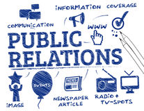 Public relations - PR concept. Public relations. Chart with keywords and icons Royalty Free Stock Image