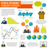 Public speaking infographic Stock Images