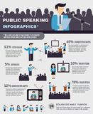 Public Speaking Infographics. Set with businessmen and professional speakers vector illustration vector illustration