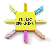 Public Speaking Sticky Notes. A colorful sticky note arrangement shows a public speaking concept with gestures, podium, business, nerves, audience, presentation stock images