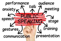Public Speaking Word Cloud tag cloud isolated. On white Royalty Free Stock Photos