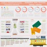 Public transportation infographics. Tram, trolleybus; subway Royalty Free Stock Image