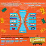 Public transportation infographics. Tram, trolleybus; subway Stock Images
